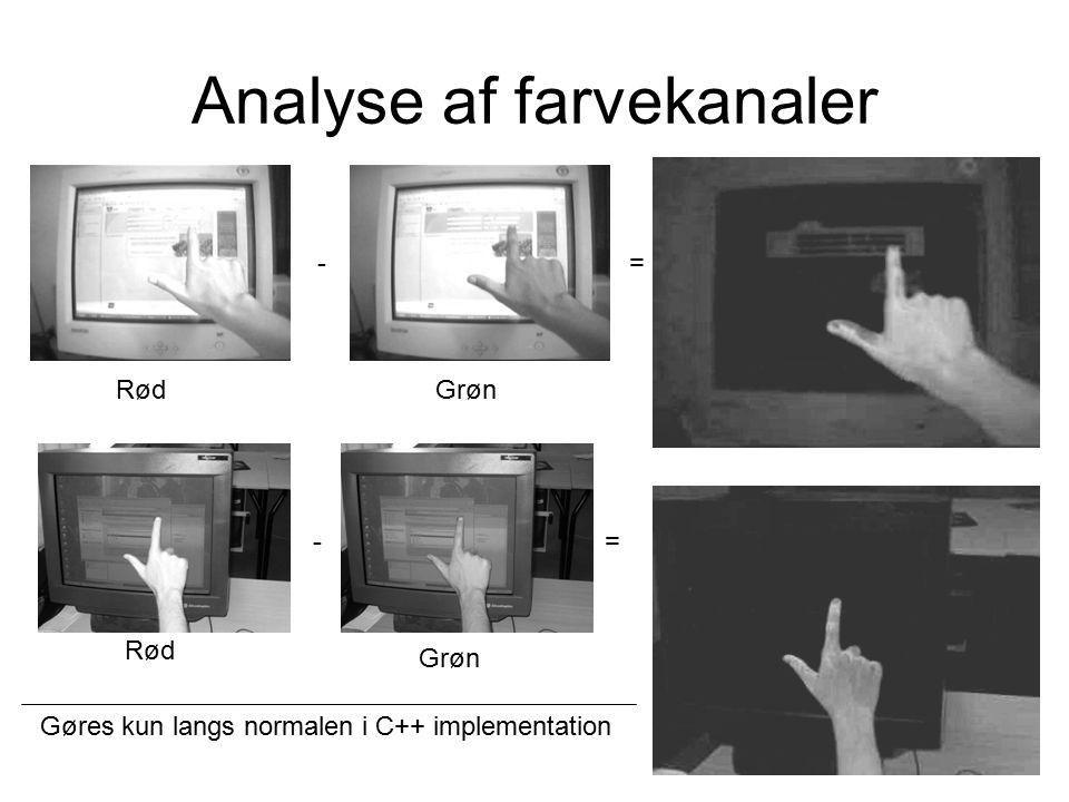 Analyse af farvekanaler -= RødGrøn Rød Grøn -= Gøres kun langs normalen i C++ implementation