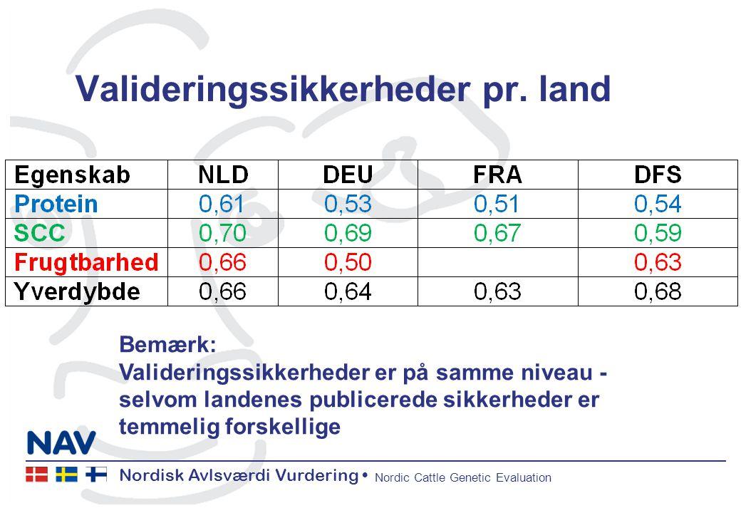 Nordisk Avlsværdi Vurdering Nordic Cattle Genetic Evaluation Valideringssikkerheder pr.
