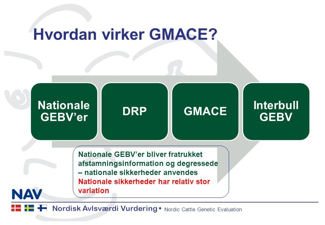 Nordisk Avlsværdi Vurdering Nordic Cattle Genetic Evaluation Hvordan virker GMACE.