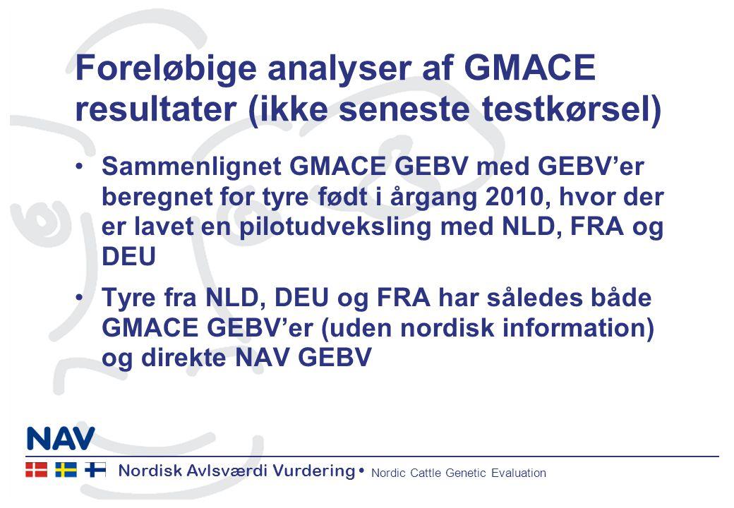 Nordisk Avlsværdi Vurdering Nordic Cattle Genetic Evaluation Foreløbige analyser af GMACE resultater (ikke seneste testkørsel) Sammenlignet GMACE GEBV med GEBV'er beregnet for tyre født i årgang 2010, hvor der er lavet en pilotudveksling med NLD, FRA og DEU Tyre fra NLD, DEU og FRA har således både GMACE GEBV'er (uden nordisk information) og direkte NAV GEBV