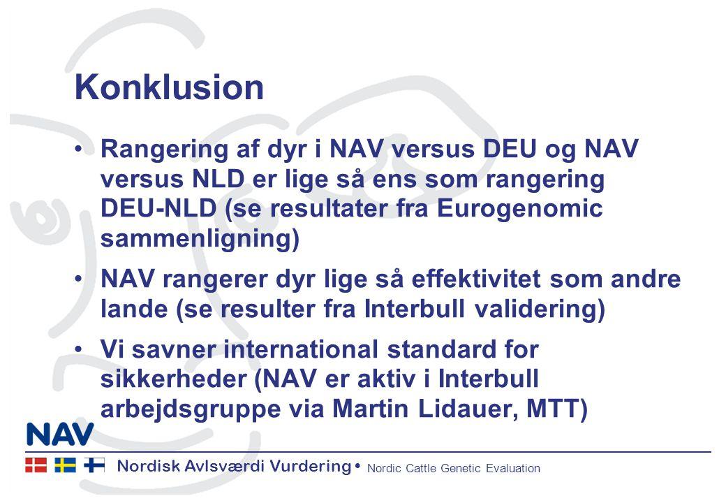 Nordisk Avlsværdi Vurdering Nordic Cattle Genetic Evaluation Konklusion Rangering af dyr i NAV versus DEU og NAV versus NLD er lige så ens som rangering DEU-NLD (se resultater fra Eurogenomic sammenligning) NAV rangerer dyr lige så effektivitet som andre lande (se resulter fra Interbull validering) Vi savner international standard for sikkerheder (NAV er aktiv i Interbull arbejdsgruppe via Martin Lidauer, MTT)