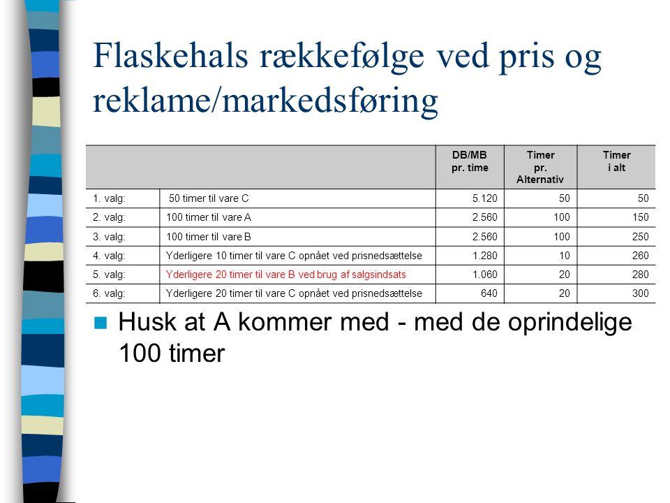 Flaskehals rækkefølge ved pris og reklame/markedsføring Husk at A kommer med - med de oprindelige 100 timer DB/MB pr.