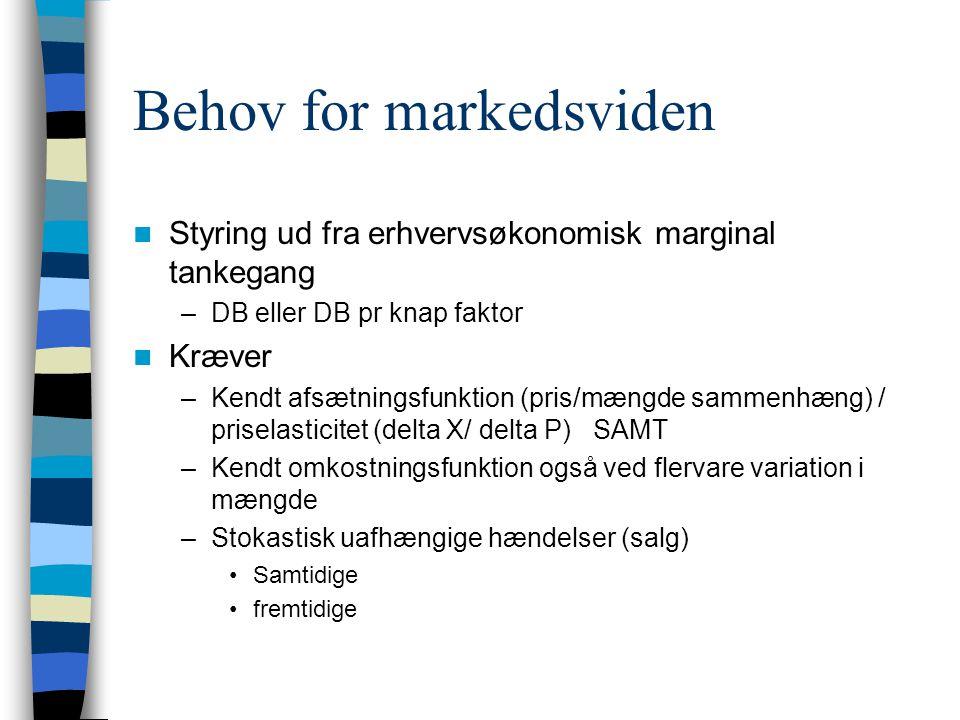 Behov for markedsviden Styring ud fra erhvervsøkonomisk marginal tankegang –DB eller DB pr knap faktor Kræver –Kendt afsætningsfunktion (pris/mængde sammenhæng) / priselasticitet (delta X/ delta P) SAMT –Kendt omkostningsfunktion også ved flervare variation i mængde –Stokastisk uafhængige hændelser (salg) Samtidige fremtidige