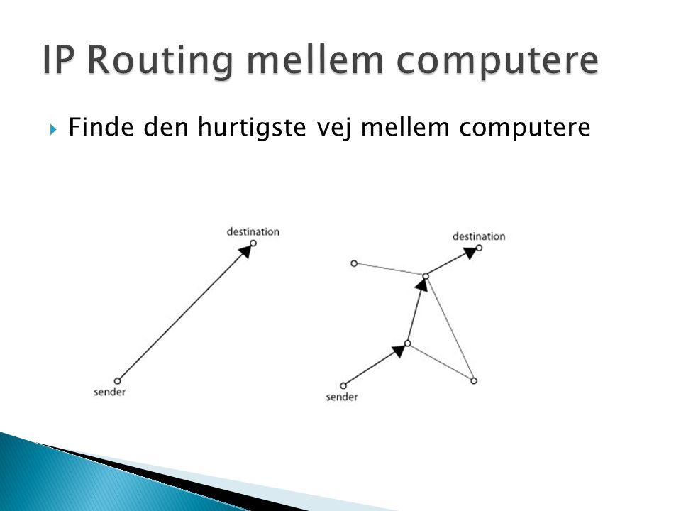  Finde den hurtigste vej mellem computere