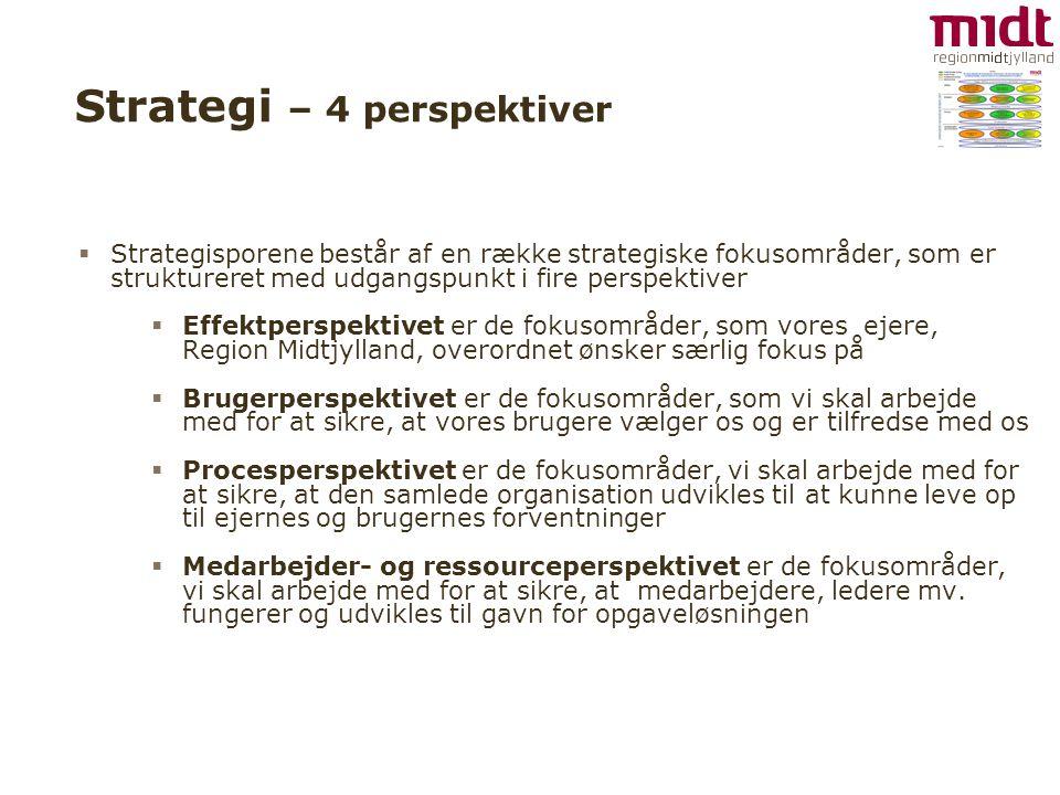 Strategi – 4 perspektiver  Strategisporene består af en række strategiske fokusområder, som er struktureret med udgangspunkt i fire perspektiver  Effektperspektivet er de fokusområder, som vores ejere, Region Midtjylland, overordnet ønsker særlig fokus på  Brugerperspektivet er de fokusområder, som vi skal arbejde med for at sikre, at vores brugere vælger os og er tilfredse med os  Procesperspektivet er de fokusområder, vi skal arbejde med for at sikre, at den samlede organisation udvikles til at kunne leve op til ejernes og brugernes forventninger  Medarbejder- og ressourceperspektivet er de fokusområder, vi skal arbejde med for at sikre, at medarbejdere, ledere mv.