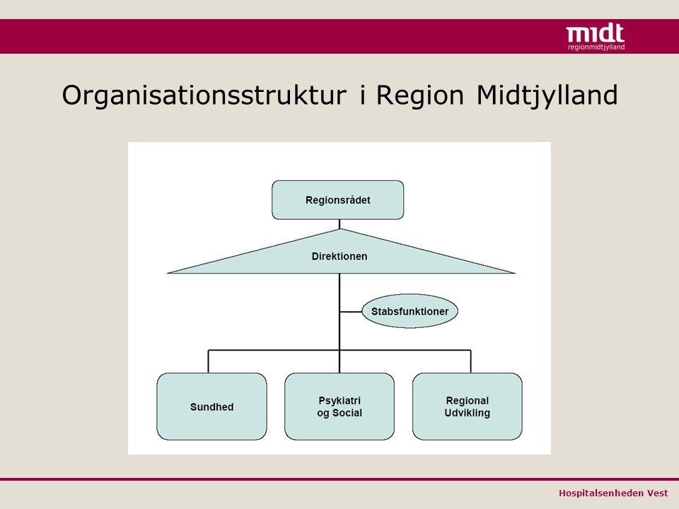 Hospitalsenheden Vest Organisationsstruktur i Region Midtjylland