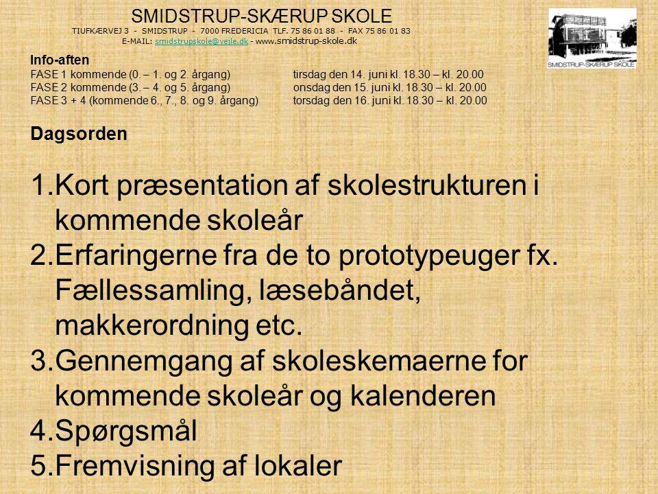 SMIDSTRUP-SKÆRUP SKOLE TIUFK Æ RVEJ 3 - SMIDSTRUP - 7000 FREDERICIA TLF.