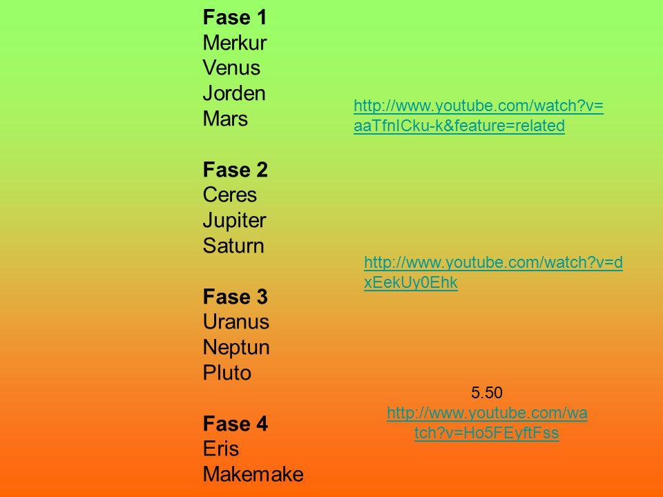Fase 1 Merkur Venus Jorden Mars Fase 2 Ceres Jupiter Saturn Fase 3 Uranus Neptun Pluto Fase 4 Eris Makemake 5.50 http://www.youtube.com/wa tch v=Ho5FEyftFss http://www.youtube.com/watch v=d xEekUy0Ehk http://www.youtube.com/watch v= aaTfnICku-k&feature=related