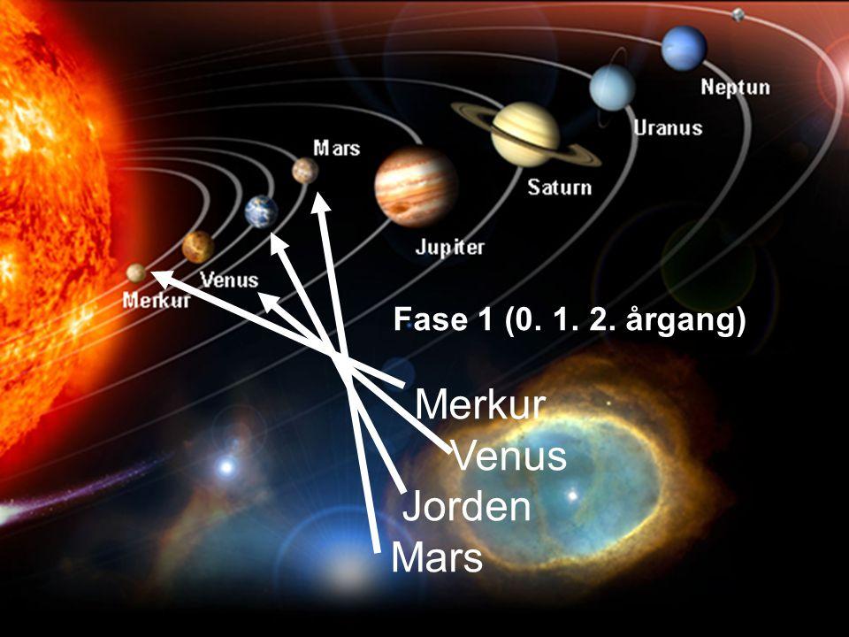 Fase 1 (0. 1. 2. årgang) Merkur Venus Jorden Mars