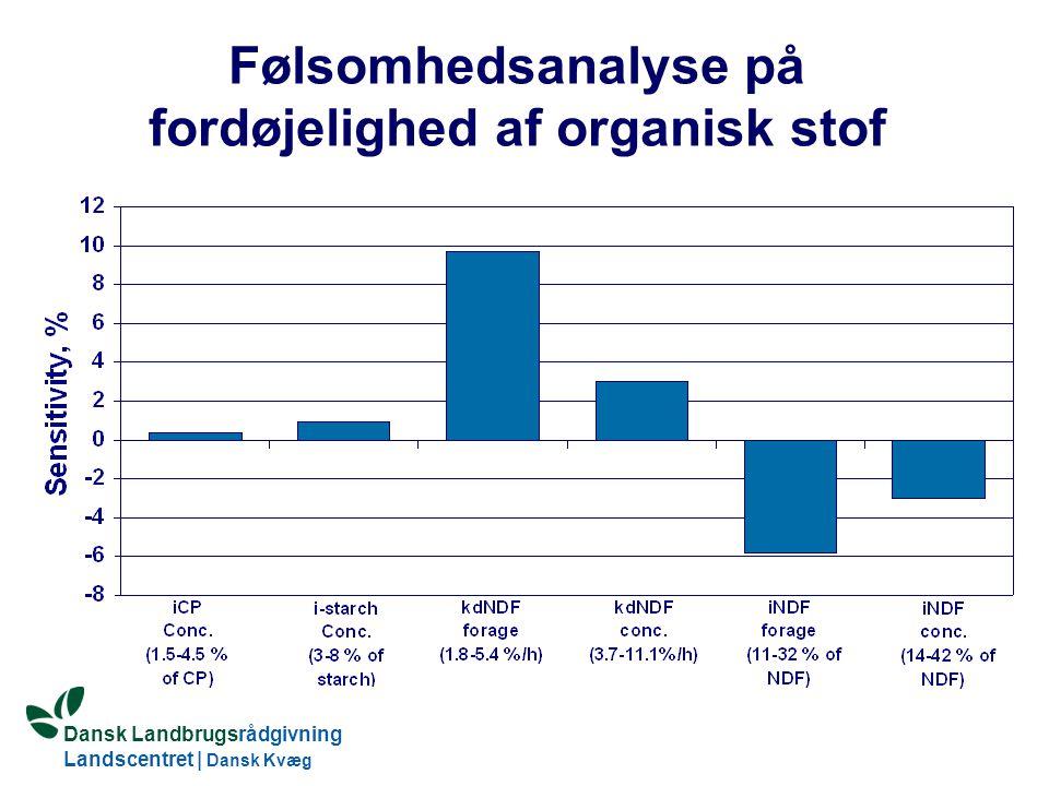 Dansk Landbrugsrådgivning Landscentret | Dansk Kvæg S:\SUNDFODE\OEA\Fodringsdag 2004\Ole Aaes.ppt Følsomhedsanalyse på fordøjelighed af organisk stof