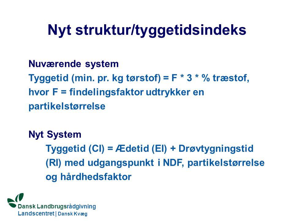 Dansk Landbrugsrådgivning Landscentret | Dansk Kvæg S:\SUNDFODE\OEA\Fodringsdag 2004\Ole Aaes.ppt Nyt struktur/tyggetidsindeks Nuværende system Tyggetid (min.