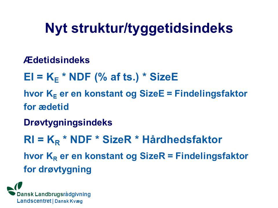 Dansk Landbrugsrådgivning Landscentret | Dansk Kvæg S:\SUNDFODE\OEA\Fodringsdag 2004\Ole Aaes.ppt Nyt struktur/tyggetidsindeks Ædetidsindeks EI = K E * NDF (% af ts.) * SizeE hvor K E er en konstant og SizeE = Findelingsfaktor for ædetid Drøvtygningsindeks RI = K R * NDF * SizeR * Hårdhedsfaktor hvor K R er en konstant og SizeR = Findelingsfaktor for drøvtygning