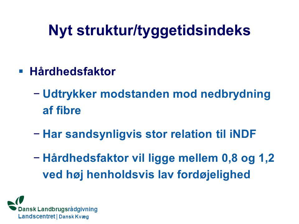 Dansk Landbrugsrådgivning Landscentret | Dansk Kvæg S:\SUNDFODE\OEA\Fodringsdag 2004\Ole Aaes.ppt Nyt struktur/tyggetidsindeks  Hårdhedsfaktor −Udtrykker modstanden mod nedbrydning af fibre −Har sandsynligvis stor relation til iNDF −Hårdhedsfaktor vil ligge mellem 0,8 og 1,2 ved høj henholdsvis lav fordøjelighed