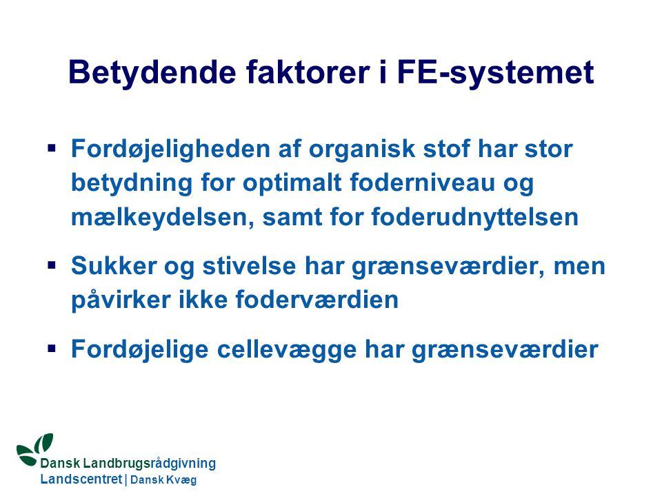 Dansk Landbrugsrådgivning Landscentret | Dansk Kvæg S:\SUNDFODE\OEA\Fodringsdag 2004\Ole Aaes.ppt Betydende faktorer i FE-systemet  Fordøjeligheden af organisk stof har stor betydning for optimalt foderniveau og mælkeydelsen, samt for foderudnyttelsen  Sukker og stivelse har grænseværdier, men påvirker ikke foderværdien  Fordøjelige cellevægge har grænseværdier