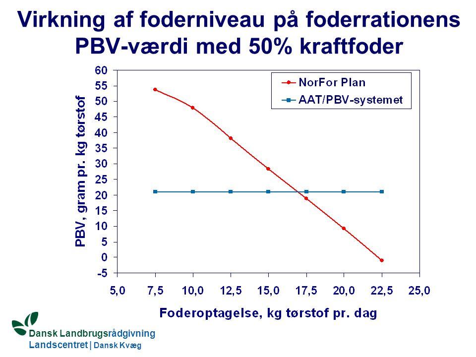 Dansk Landbrugsrådgivning Landscentret | Dansk Kvæg S:\SUNDFODE\OEA\Fodringsdag 2004\Ole Aaes.ppt Virkning af foderniveau på foderrationens PBV-værdi med 50% kraftfoder