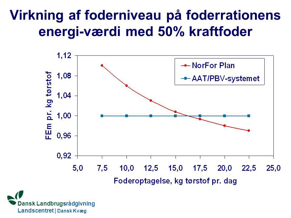 Dansk Landbrugsrådgivning Landscentret | Dansk Kvæg S:\SUNDFODE\OEA\Fodringsdag 2004\Ole Aaes.ppt Virkning af foderniveau på foderrationens energi-værdi med 50% kraftfoder