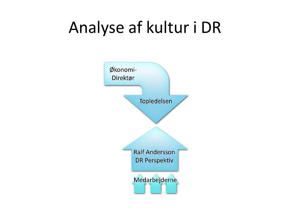 Analyse af kultur i DR
