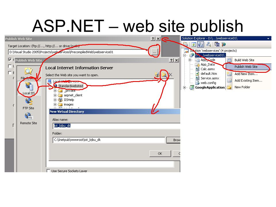ASP.NET – web site publish