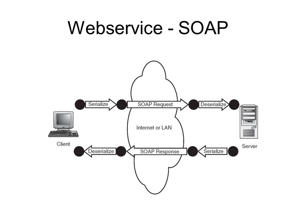 Webservice - SOAP