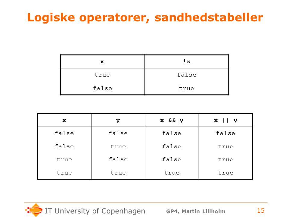 GP4, Martin Lillholm 15 Logiske operatorer, sandhedstabeller x!x truefalse true xyx && yx || y false truefalsetrue false true