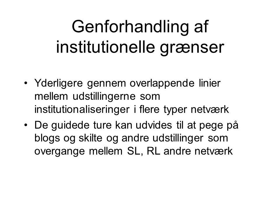 Genforhandling af institutionelle grænser Yderligere gennem overlappende linier mellem udstillingerne som institutionaliseringer i flere typer netværk De guidede ture kan udvides til at pege på blogs og skilte og andre udstillinger som overgange mellem SL, RL andre netværk