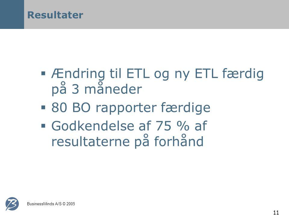 BusinessMinds A/S © 2005 11 Resultater  Ændring til ETL og ny ETL færdig på 3 måneder  80 BO rapporter færdige  Godkendelse af 75 % af resultaterne på forhånd
