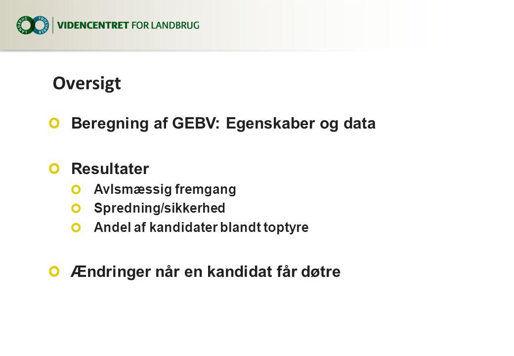 Oversigt Beregning af GEBV: Egenskaber og data Resultater Avlsmæssig fremgang Spredning/sikkerhed Andel af kandidater blandt toptyre Ændringer når en kandidat får døtre