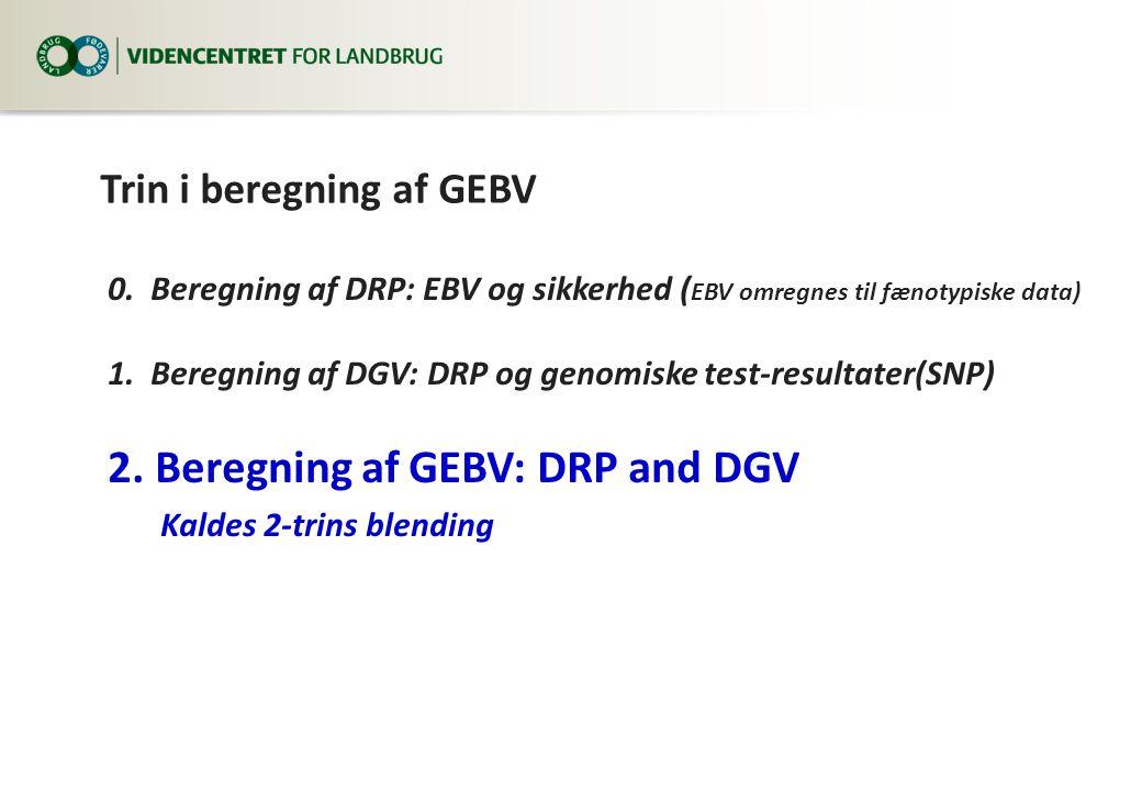 Trin i beregning af GEBV 0.