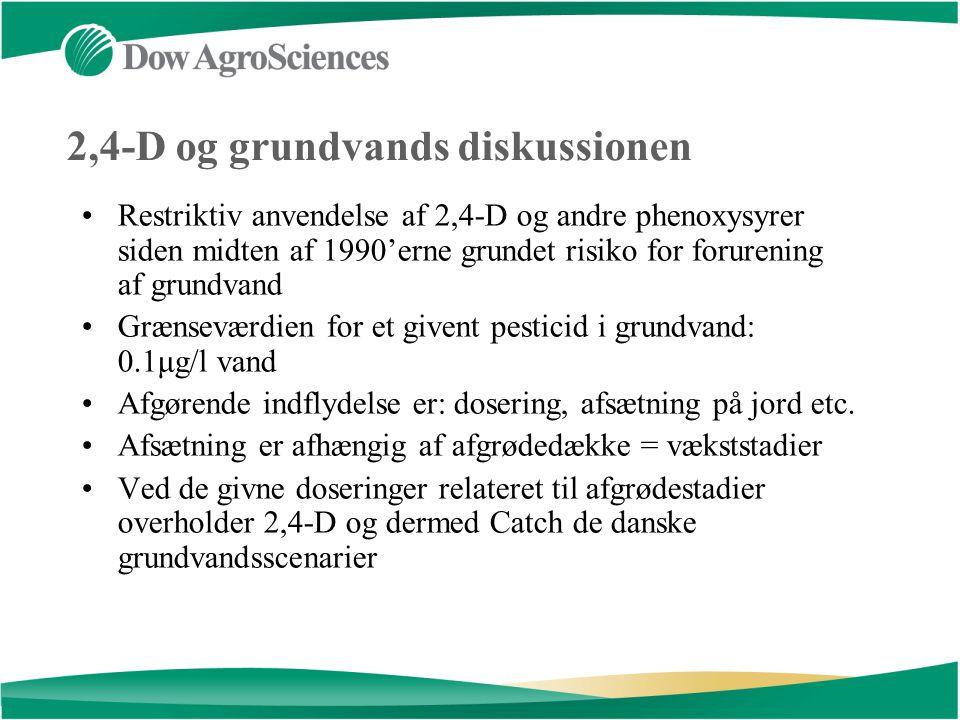 2,4-D og grundvands diskussionen Restriktiv anvendelse af 2,4-D og andre phenoxysyrer siden midten af 1990'erne grundet risiko for forurening af grundvand Grænseværdien for et givent pesticid i grundvand: 0.1μg/l vand Afgørende indflydelse er: dosering, afsætning på jord etc.