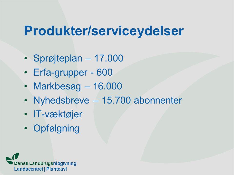 Dansk Landbrugsrådgivning Landscentret | Planteavl Produkter/serviceydelser Sprøjteplan – 17.000 Erfa-grupper - 600 Markbesøg – 16.000 Nyhedsbreve – 15.700 abonnenter IT-væktøjer Opfølgning