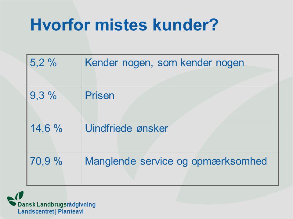 Dansk Landbrugsrådgivning Landscentret | Planteavl Hvorfor mistes kunder.