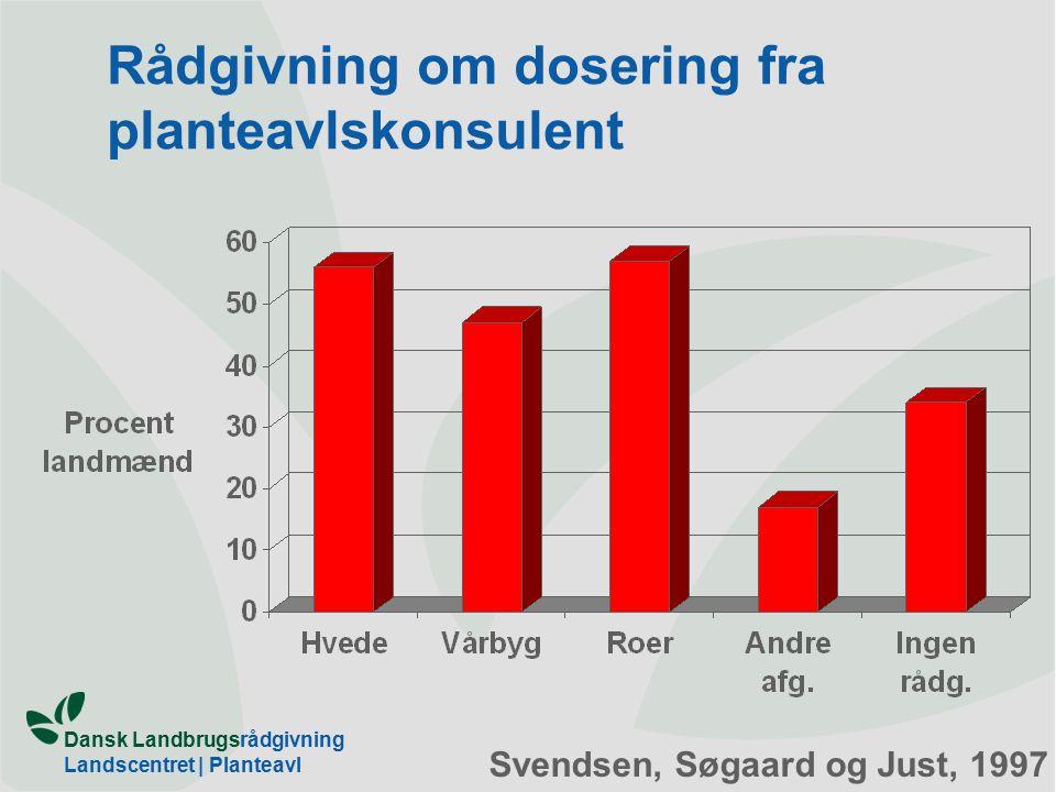 Dansk Landbrugsrådgivning Landscentret | Planteavl Rådgivning om dosering fra planteavlskonsulent Svendsen, Søgaard og Just, 1997