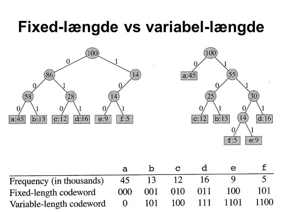 Fixed-længde vs variabel-længde