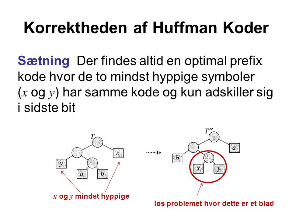 Korrektheden af Huffman Koder Sætning Der findes altid en optimal prefix kode hvor de to mindst hyppige symboler ( x og y ) har samme kode og kun adskiller sig i sidste bit x og y mindst hyppige løs problemet hvor dette er et blad