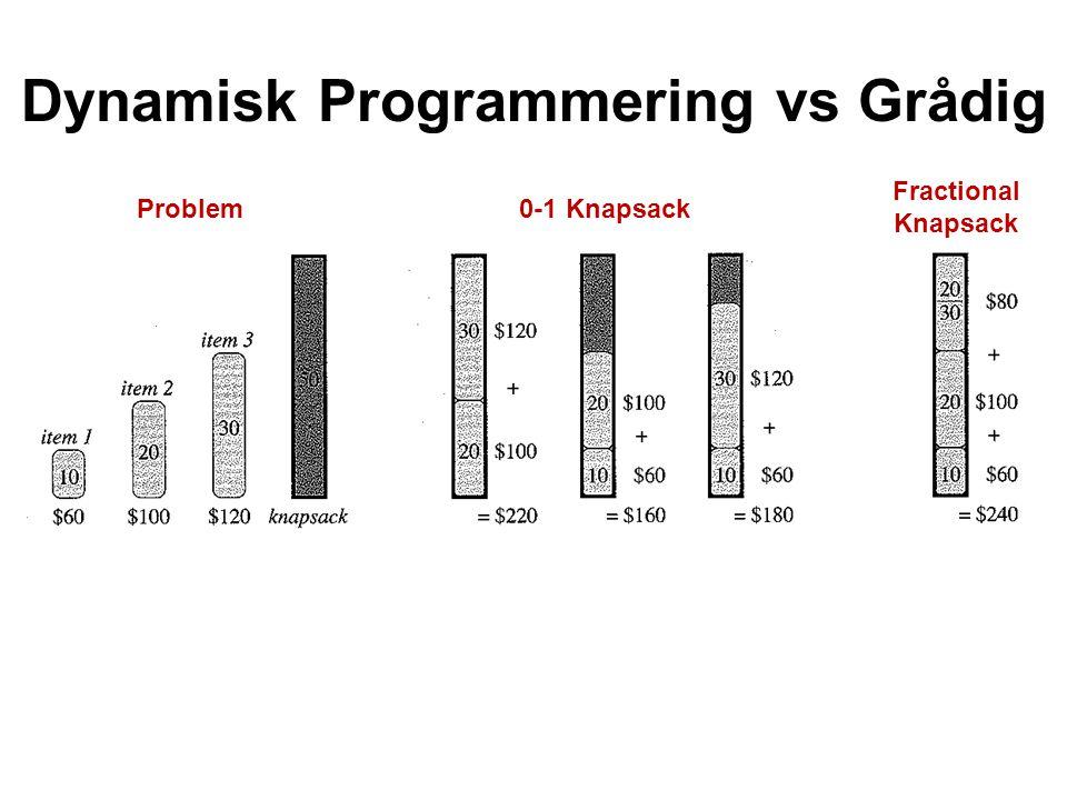Dynamisk Programmering vs Grådig Problem 0-1 Knapsack Fractional Knapsack