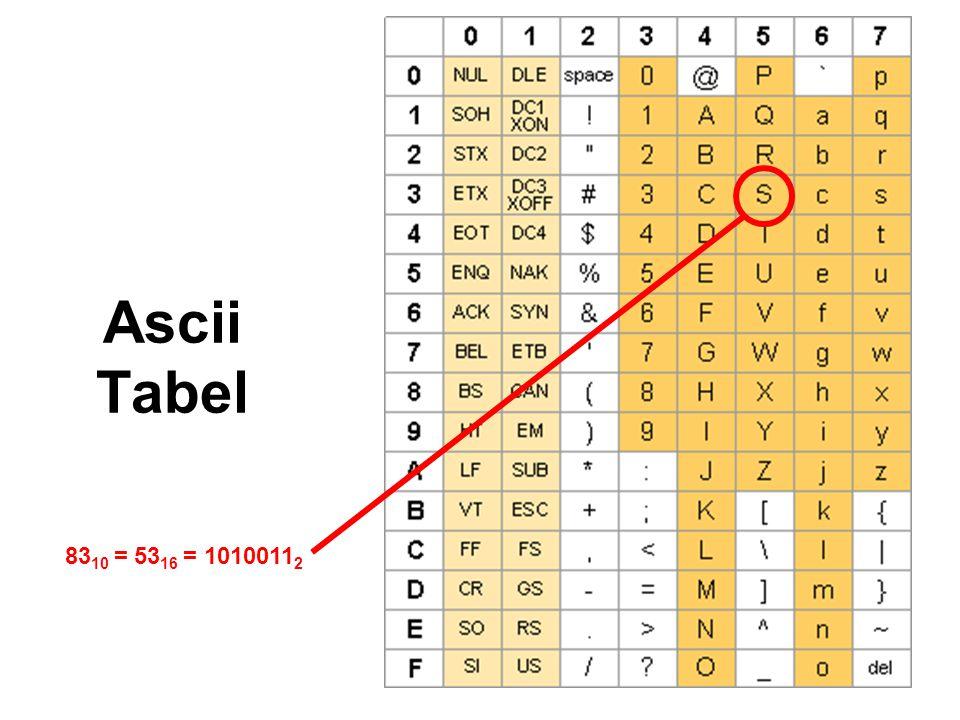 Ascii Tabel 83 10 = 53 16 = 1010011 2