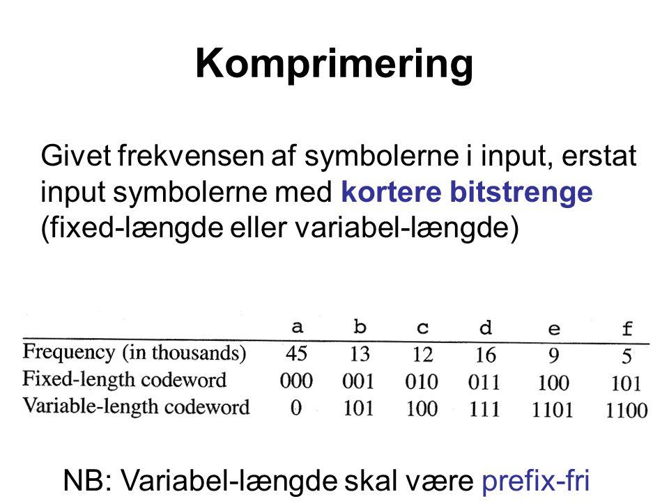 Komprimering Givet frekvensen af symbolerne i input, erstat input symbolerne med kortere bitstrenge (fixed-længde eller variabel-længde) NB: Variabel-længde skal være prefix-fri