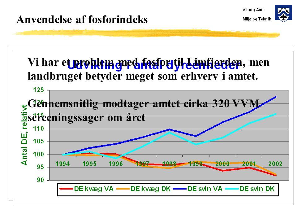 Anvendelse af fosforindeks Vi har et problem med fosfor til Limfjorden, men landbruget betyder meget som erhverv i amtet.