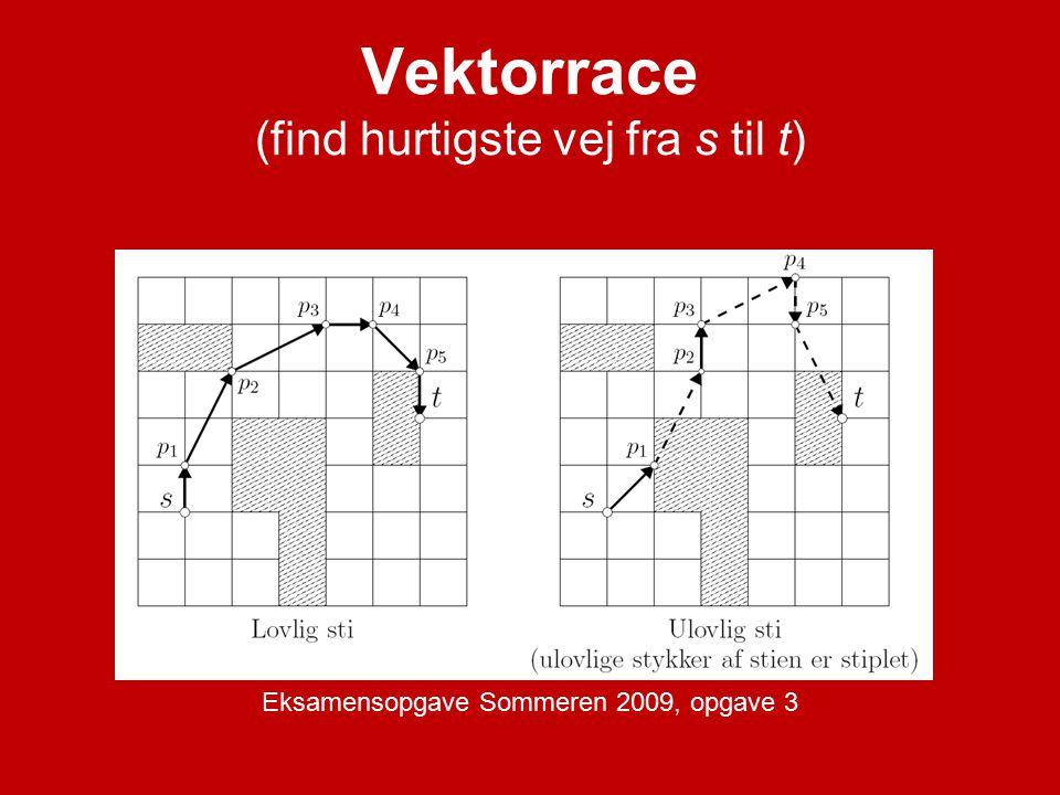 Vektorrace (find hurtigste vej fra s til t) Eksamensopgave Sommeren 2009, opgave 3