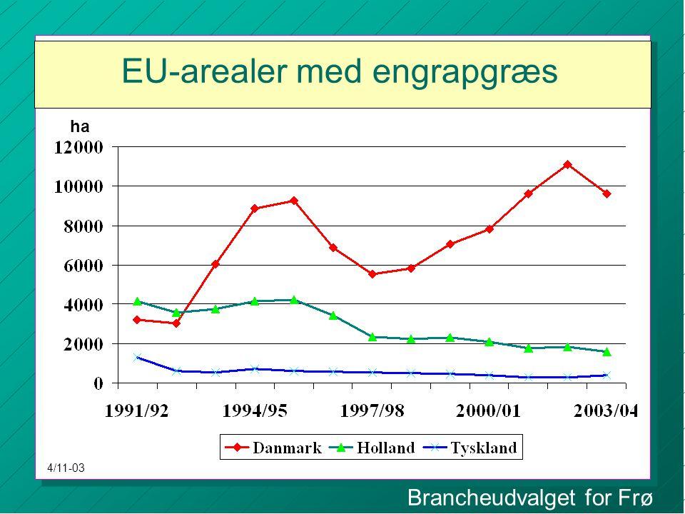 Brancheudvalget for Frø EU-arealer med engrapgræs ha 4/11-03