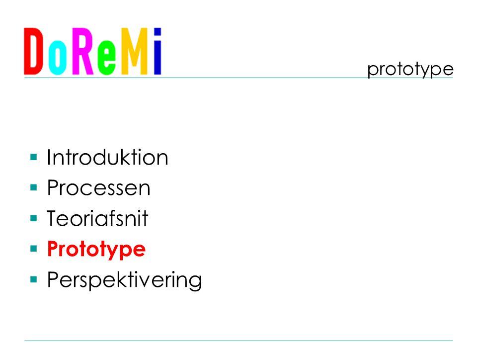  Introduktion  Processen  Teoriafsnit  Prototype  Perspektivering prototype