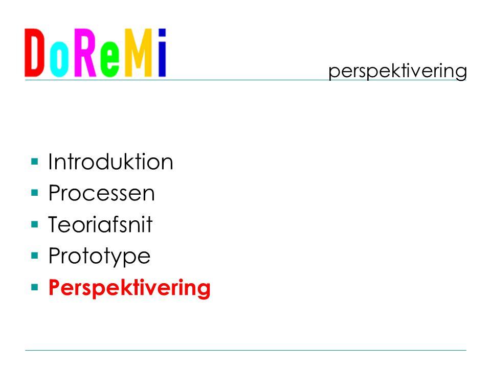  Introduktion  Processen  Teoriafsnit  Prototype  Perspektivering perspektivering