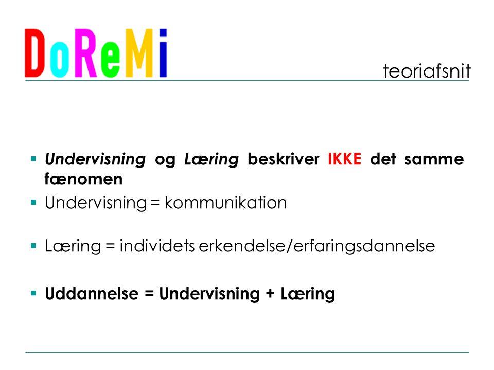  Undervisning og Læring beskriver IKKE det samme fænomen  Undervisning = kommunikation  Læring = individets erkendelse/erfaringsdannelse  Uddannelse = Undervisning + Læring teoriafsnit