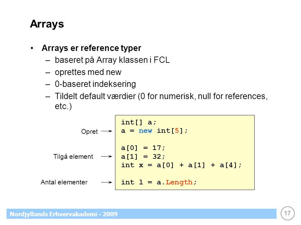 17 Nordjyllands Erhvervakademi - 2009 Arrays Arrays er reference typer –baseret på Array klassen i FCL –oprettes med new –0-baseret indeksering –Tildelt default værdier (0 for numerisk, null for references, etc.) int[] a; a = new int[5]; a[0] = 17; a[1] = 32; int x = a[0] + a[1] + a[4]; int l = a.Length; Tilgå element Opret Antal elementer