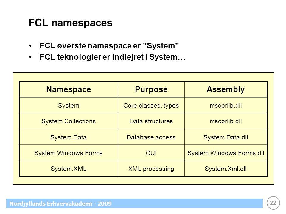 22 Nordjyllands Erhvervakademi - 2009 FCL namespaces FCL øverste namespace er System FCL teknologier er indlejret i System… NamespacePurposeAssembly SystemCore classes, typesmscorlib.dll System.CollectionsData structuresmscorlib.dll System.DataDatabase accessSystem.Data.dll System.Windows.FormsGUISystem.Windows.Forms.dll System.XMLXML processingSystem.Xml.dll