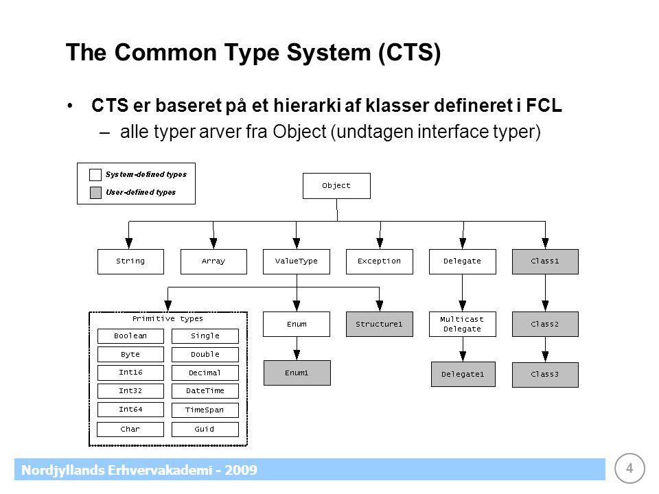 4 Nordjyllands Erhvervakademi - 2009 The Common Type System (CTS) CTS er baseret på et hierarki af klasser defineret i FCL –alle typer arver fra Object (undtagen interface typer)