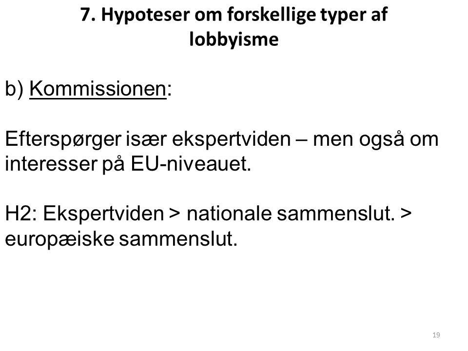 b) Kommissionen: Efterspørger især ekspertviden – men også om interesser på EU-niveauet.