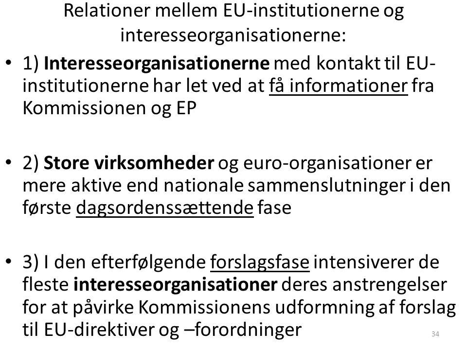 Relationer mellem EU-institutionerne og interesseorganisationerne: 1) Interesseorganisationerne med kontakt til EU- institutionerne har let ved at få informationer fra Kommissionen og EP 2) Store virksomheder og euro-organisationer er mere aktive end nationale sammenslutninger i den første dagsordenssættende fase 3) I den efterfølgende forslagsfase intensiverer de fleste interesseorganisationer deres anstrengelser for at påvirke Kommissionens udformning af forslag til EU-direktiver og –forordninger 34