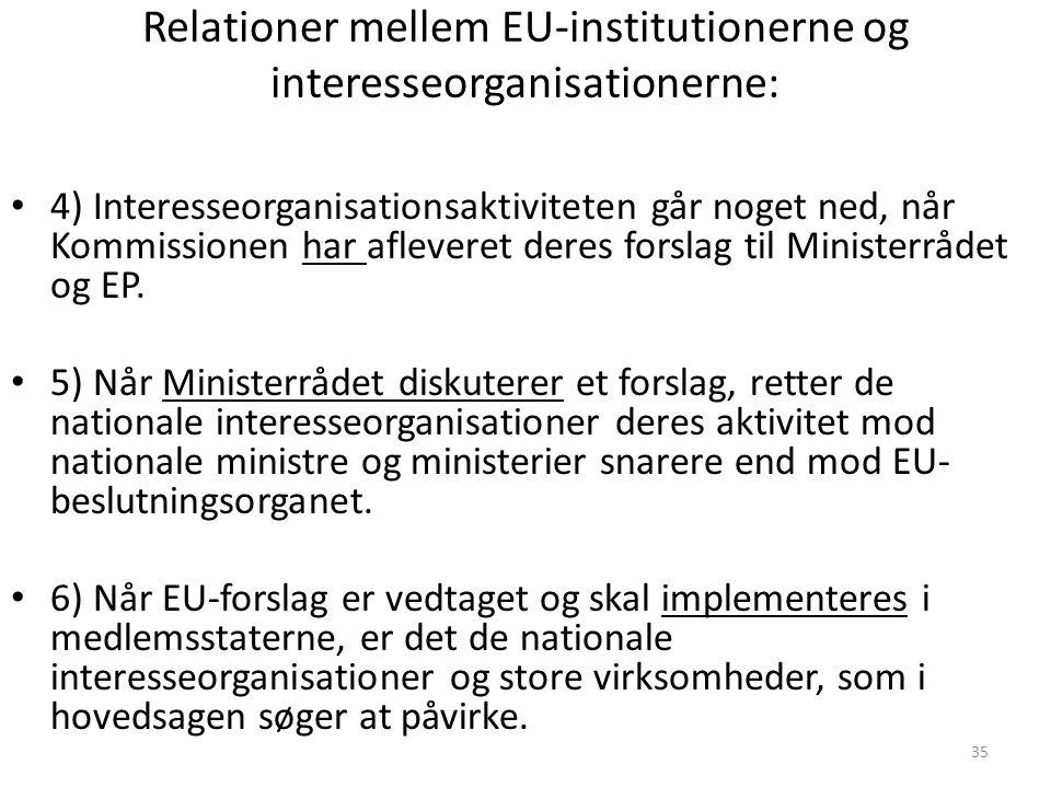 Relationer mellem EU-institutionerne og interesseorganisationerne: 4) Interesseorganisationsaktiviteten går noget ned, når Kommissionen har afleveret deres forslag til Ministerrådet og EP.