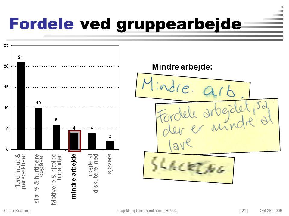 [ 21 ] Claus Brabrand Projekt og Kommunikation (BPAK)Oct 26, 2009 Fordele ved gruppearbejde større & hurtigere opgaver Motivere & hjælpe hinanden Mindre arbejde: flere input & perspektiver mindre arbejde nogle at diskutere med sjovere